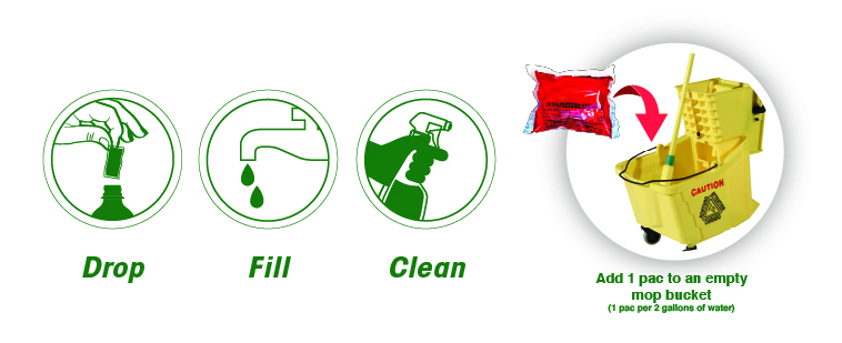 drop fill shake clean aqua chempacs